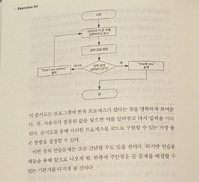 One of the flowcharts translated into Korean